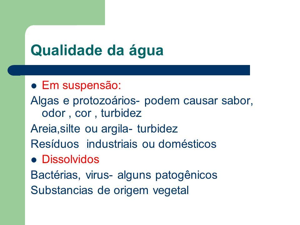 Qualidade da água Em suspensão: Algas e protozoários- podem causar sabor, odor, cor, turbidez Areia,silte ou argila- turbidez Resíduos industriais ou