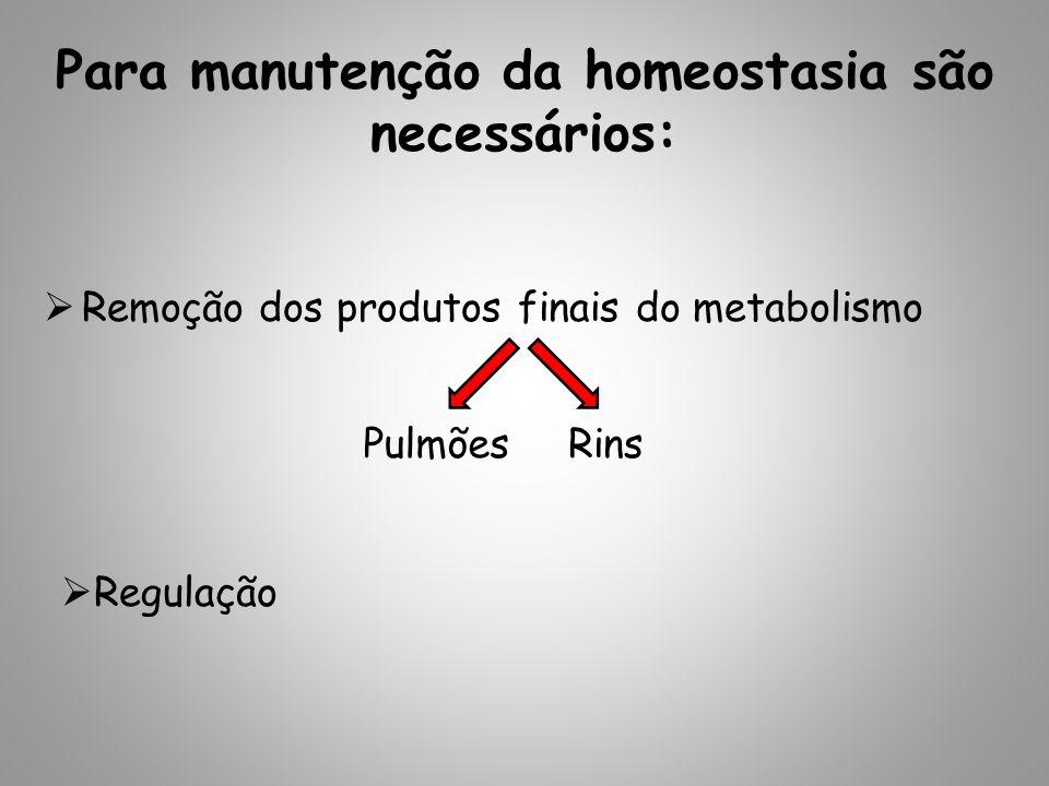 Para manutenção da homeostasia são necessários: Remoção dos produtos finais do metabolismo PulmõesRins Regulação