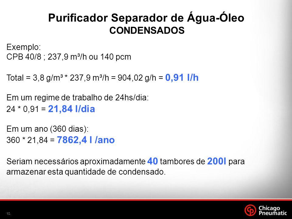 10. CONDENSADOS Purificador Separador de Água-Óleo Exemplo: CPB 40/8 ; 237,9 m³/h ou 140 pcm Total = 3,8 g/m³ * 237,9 m³/h = 904,02 g/h = 0,91 l/h Em