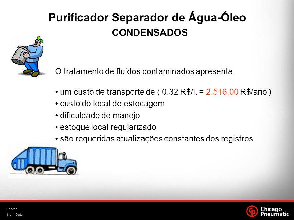 11. Footer Date O tratamento de fluídos contaminados apresenta: um custo de transporte de ( 0.32 R$/l. = 2.516,00 R$/ano ) custo do local de estocagem
