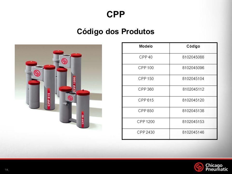 14. CPP Código dos Produtos Modelo CódIgo CPP 40 8102045088 CPP 100 8102045096 CPP 150 8102045104 CPP 360 8102045112 CPP 615 8102045120 CPP 850 810204