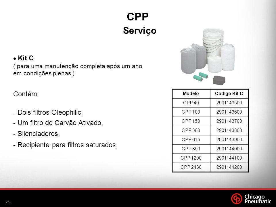 25. Serviço Kit C ( para uma manutenção completa após um ano em condições plenas ) CPP Contém: - Dois filtros Óleophilic, - Um filtro de Carvão Ativad