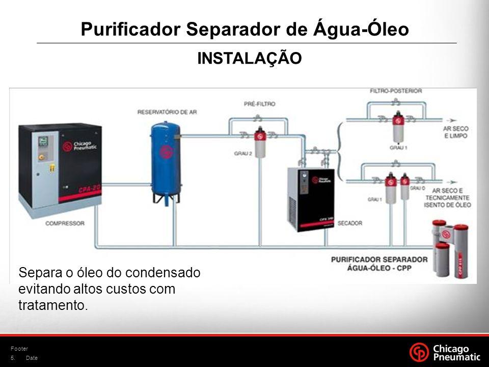 5. Footer Date Separa o óleo do condensado evitando altos custos com tratamento. Purificador Separador de Água-Óleo INSTALAÇÃO