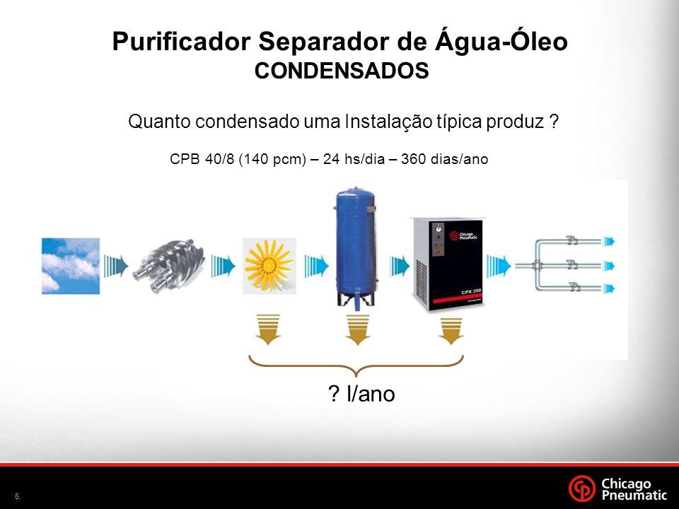 7.CONDENSADOS Quanto condensado uma Instalação típica produz .