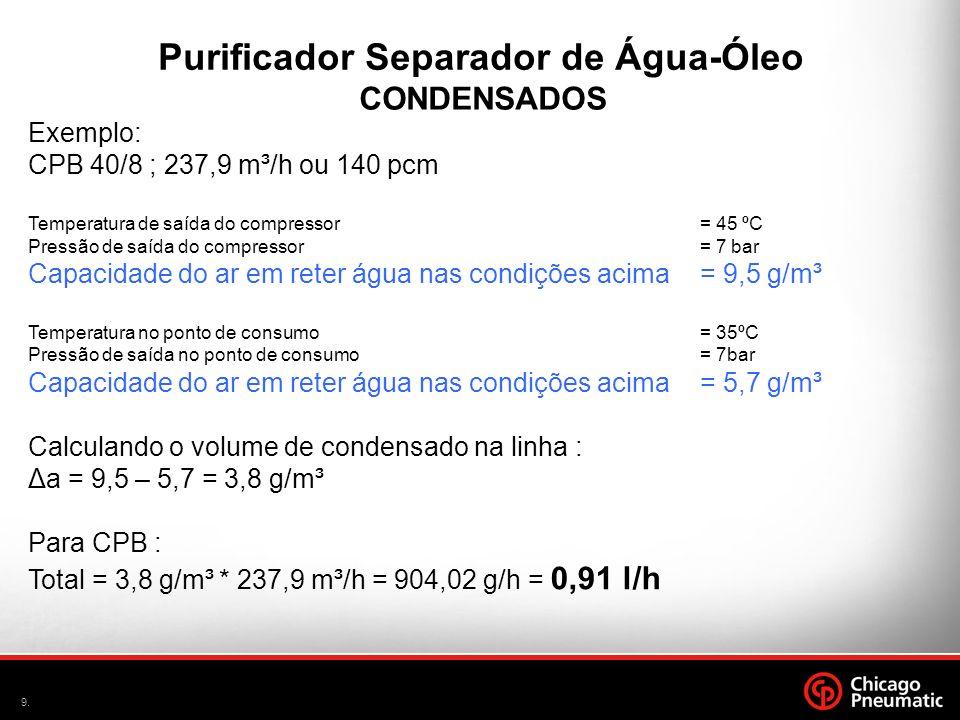 9. CONDENSADOS Purificador Separador de Água-Óleo Exemplo: CPB 40/8 ; 237,9 m³/h ou 140 pcm Temperatura de saída do compressor = 45 ºC Pressão de saíd