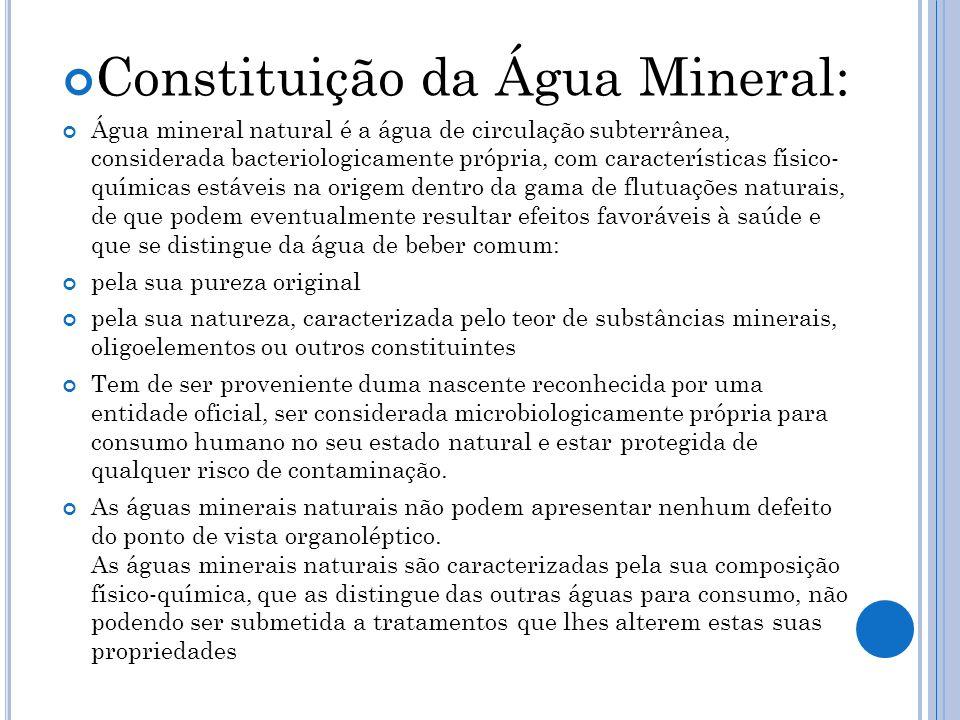 Constituição da Água Mineral: Água mineral natural é a água de circulação subterrânea, considerada bacteriologicamente própria, com características fí