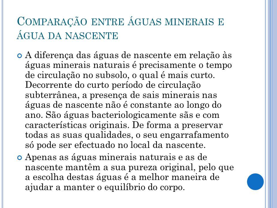 C OMPARAÇÃO ENTRE ÁGUAS MINERAIS E ÁGUA DA NASCENTE A diferença das águas de nascente em relação às águas minerais naturais é precisamente o tempo de