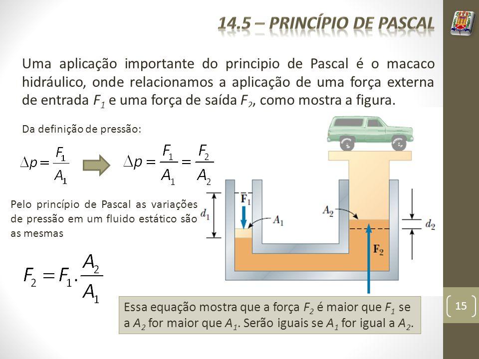 15 Uma aplicação importante do principio de Pascal é o macaco hidráulico, onde relacionamos a aplicação de uma força externa de entrada F 1 e uma forç