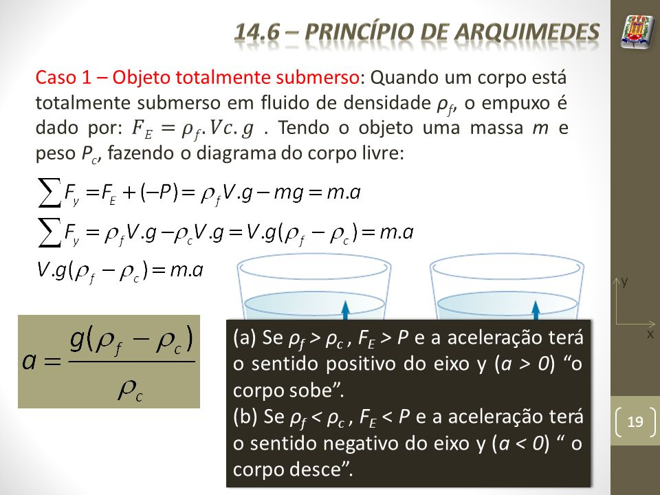 19 y x (a) Se ρ f > ρ c, F E > P e a aceleração terá o sentido positivo do eixo y (a > 0) o corpo sobe. (b) Se ρ f < ρ c, F E < P e a aceleração terá