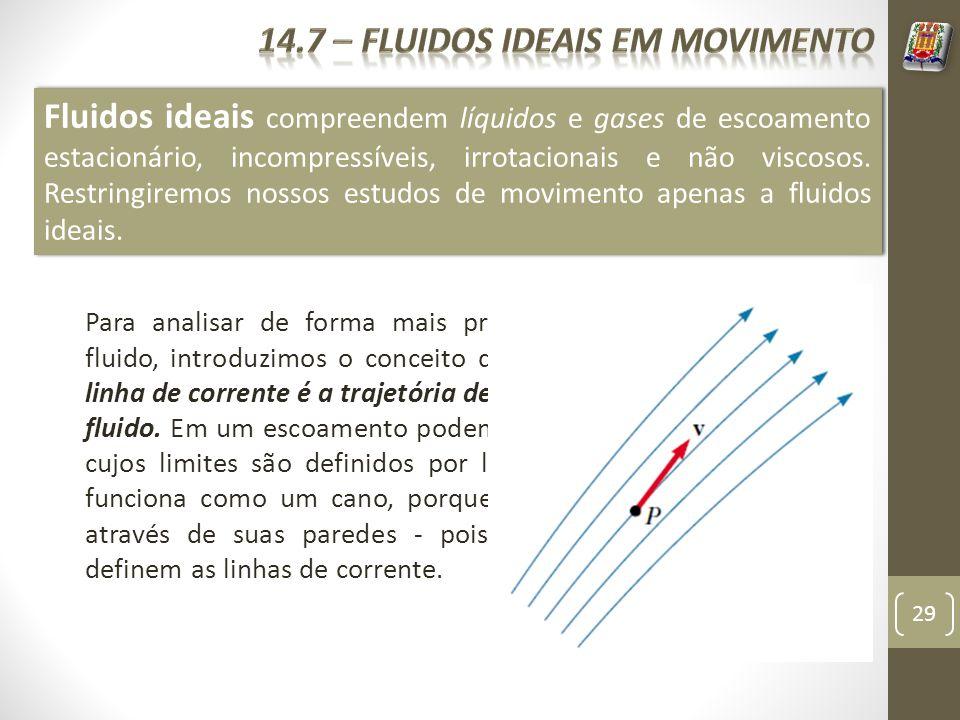 29 Fluidos ideais compreendem líquidos e gases de escoamento estacionário, incompressíveis, irrotacionais e não viscosos. Restringiremos nossos estudo