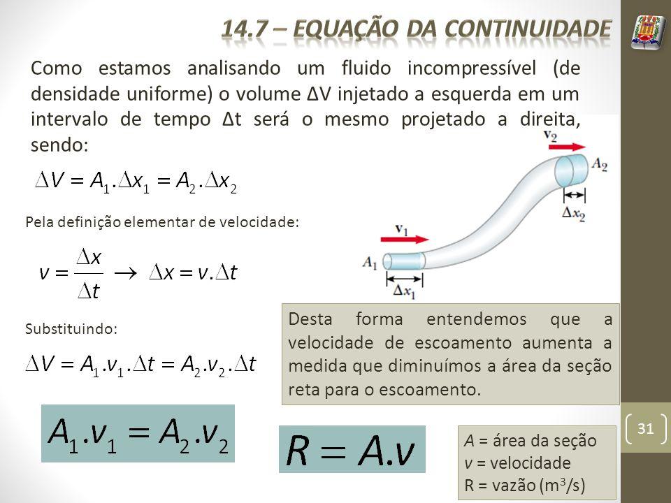 31 Como estamos analisando um fluido incompressível (de densidade uniforme) o volume ΔV injetado a esquerda em um intervalo de tempo Δt será o mesmo p