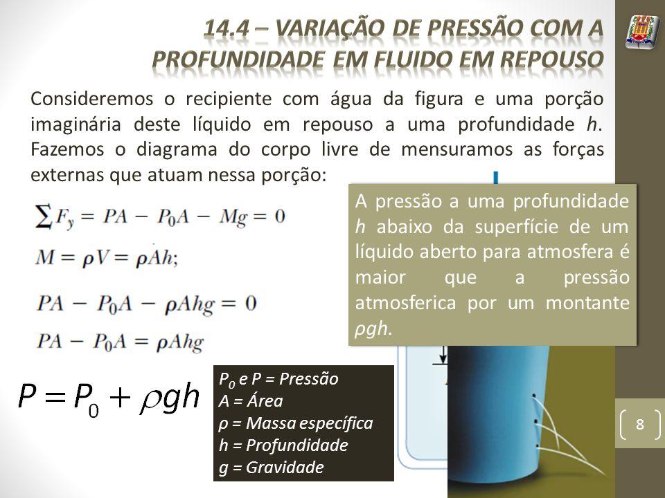8 Consideremos o recipiente com água da figura e uma porção imaginária deste líquido em repouso a uma profundidade h. Fazemos o diagrama do corpo livr