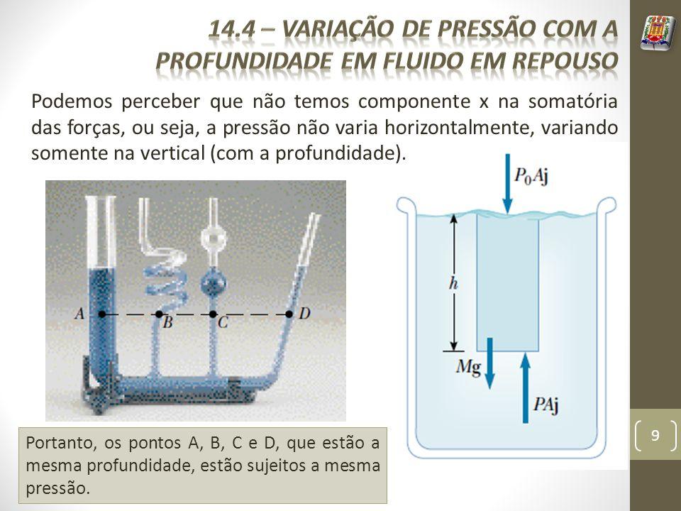 9 Podemos perceber que não temos componente x na somatória das forças, ou seja, a pressão não varia horizontalmente, variando somente na vertical (com