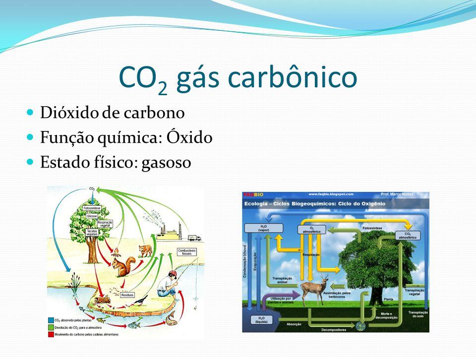 CO 2 gás carbônico Dióxido de carbono Função química: Óxido Estado físico: gasoso