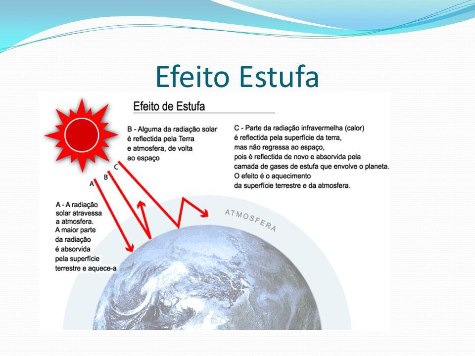 Efeito Estufa