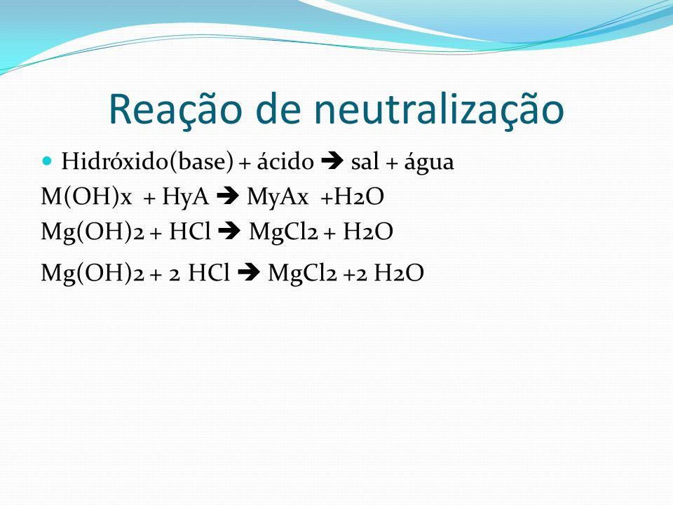 Reação de neutralização Hidróxido(base) + ácido sal + água M(OH)x + HyA MyAx +H2O Mg(OH)2 + HCl MgCl2 + H2O Mg(OH)2 + 2 HCl MgCl2 +2 H2O