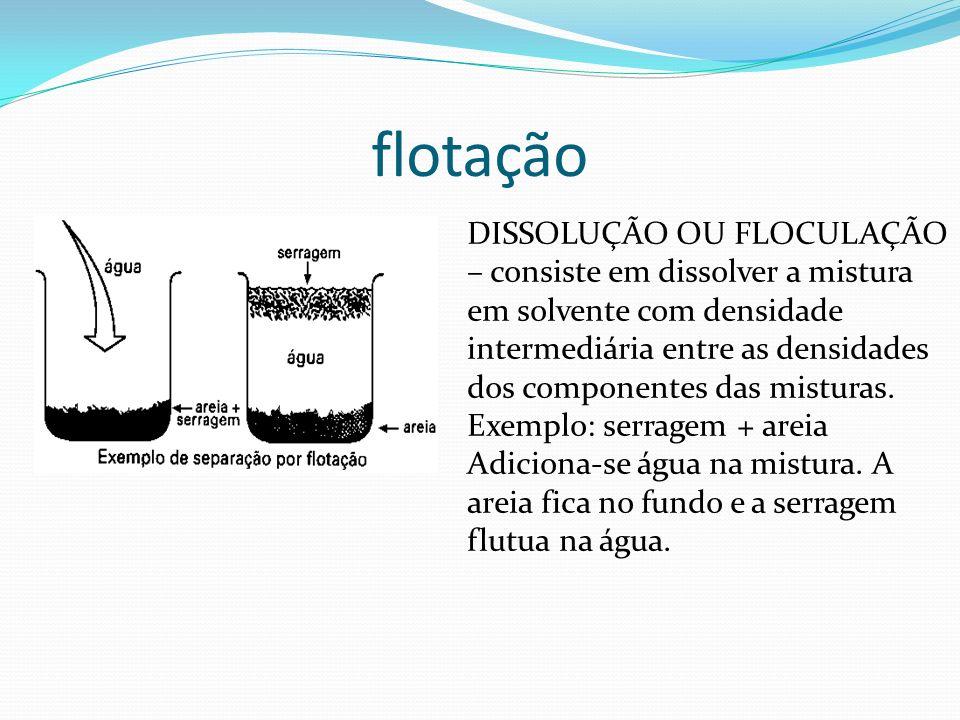 flotação DISSOLUÇÃO OU FLOCULAÇÃO – consiste em dissolver a mistura em solvente com densidade intermediária entre as densidades dos componentes das mi