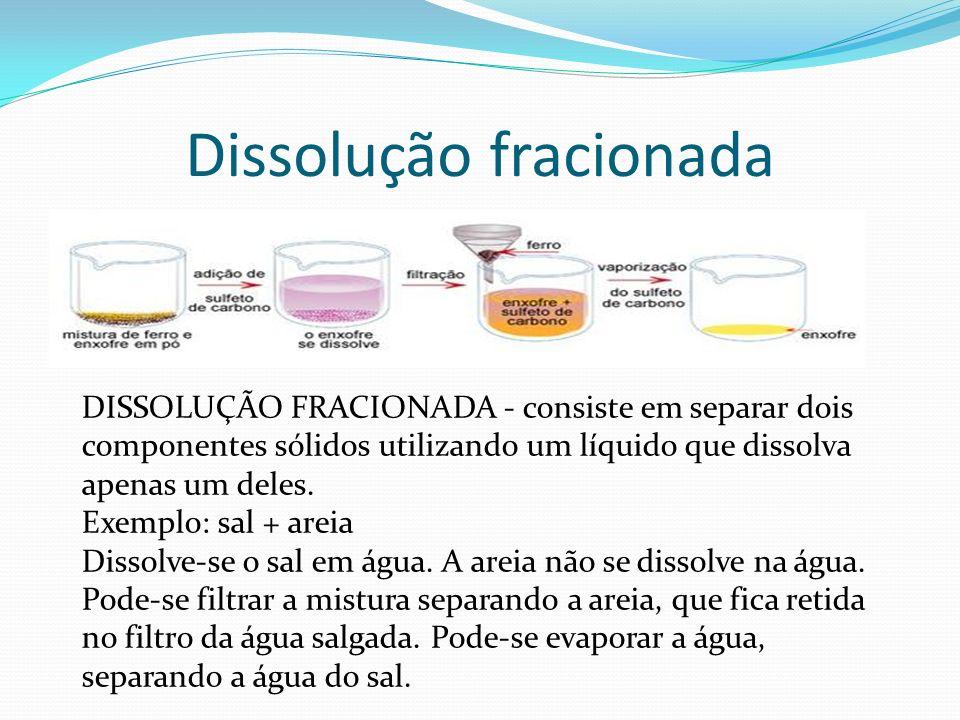 Dissolução fracionada DISSOLUÇÃO FRACIONADA - consiste em separar dois componentes sólidos utilizando um líquido que dissolva apenas um deles. Exemplo