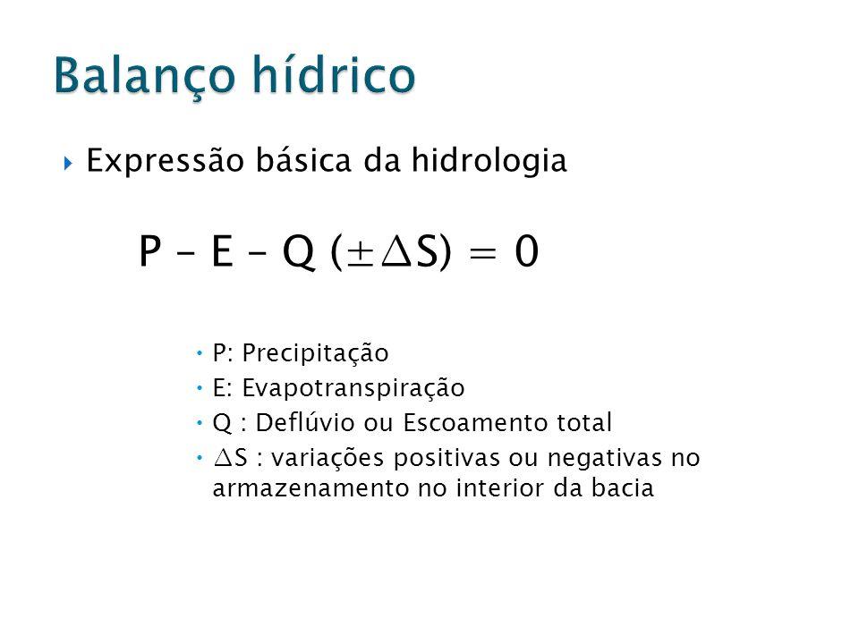 Expressão básica da hidrologia P – E – Q (±S) = 0 P: Precipitação E: Evapotranspiração Q : Deflúvio ou Escoamento total S : variações positivas ou neg