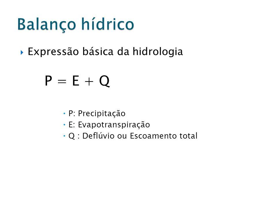 Expressão básica da hidrologia P = E + Q P: Precipitação E: Evapotranspiração Q : Deflúvio ou Escoamento total