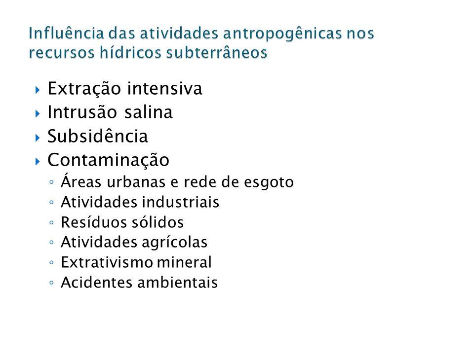 Extração intensiva Intrusão salina Subsidência Contaminação Áreas urbanas e rede de esgoto Atividades industriais Resíduos sólidos Atividades agrícola
