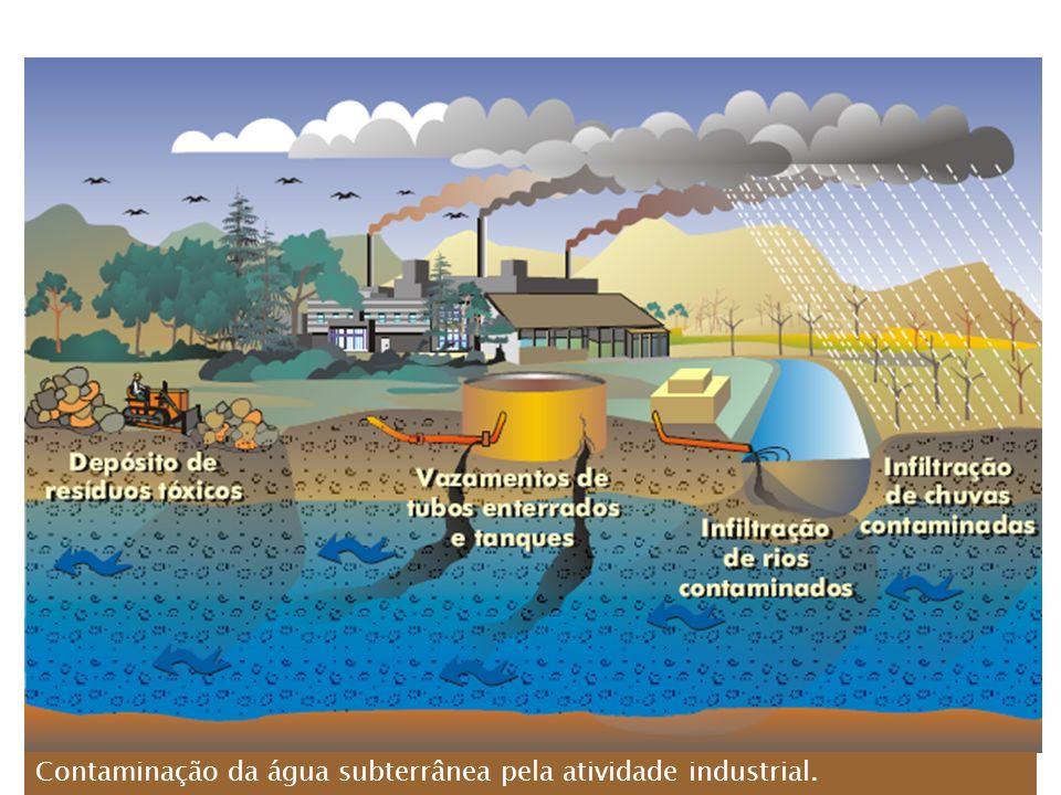 Contaminação da água subterrânea pela atividade industrial.