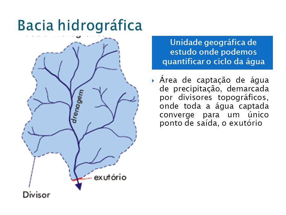 Unidade geográfica de estudo onde podemos quantificar o ciclo da água Área de captação de água de precipitação, demarcada por divisores topográficos,