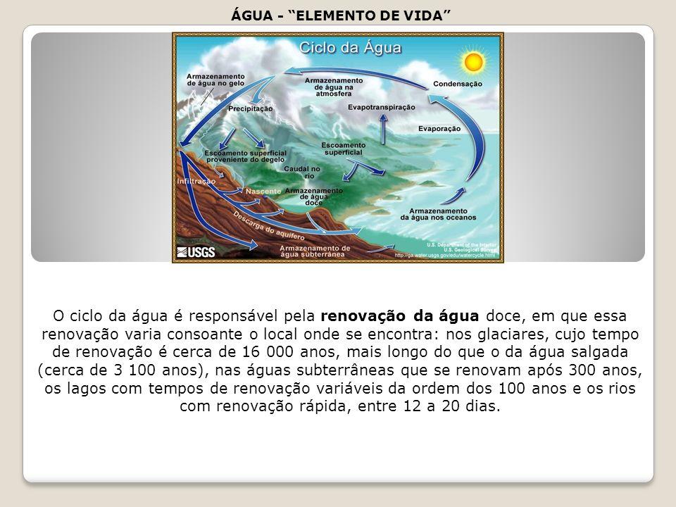A água mineral é também utilizada para fins terapêuticos ( Diário da República , II Série, n.º 149, de 29 de Junho de 2001) - como os estabelecimentos termais existentes em Portugal.