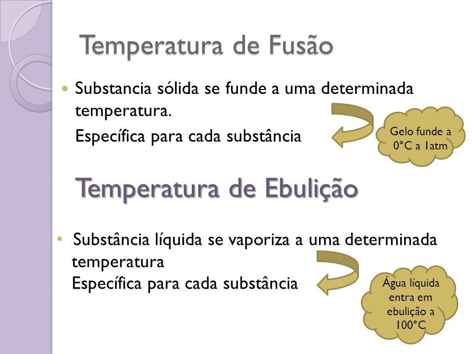 Temperatura de Fusão Substancia sólida se funde a uma determinada temperatura. Específica para cada substância Gelo funde a 0°C a 1atm Temperatura de