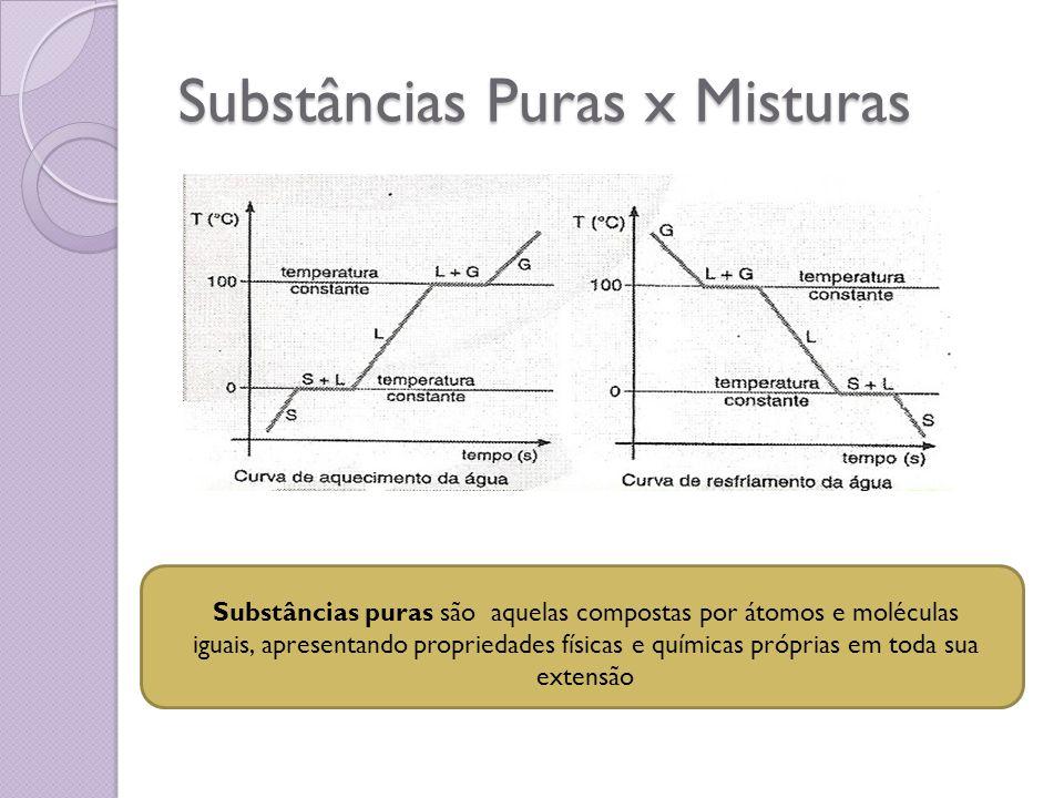 Substâncias Puras x Misturas Substâncias puras são aquelas compostas por átomos e moléculas iguais, apresentando propriedades físicas e químicas própr