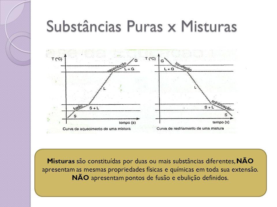 Substâncias Puras x Misturas Misturas são constituídas por duas ou mais substâncias diferentes, NÃO apresentam as mesmas propriedades físicas e químic