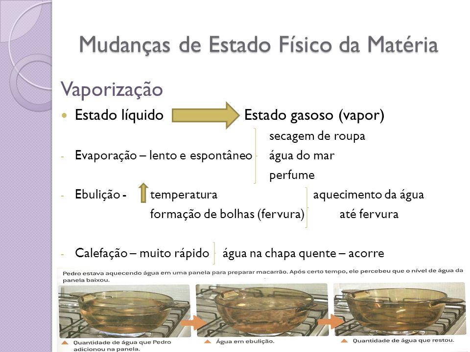 Mudanças de Estado Físico da Matéria Vaporização Estado líquidoEstado gasoso (vapor) secagem de roupa - Evaporação – lento e espontâneo água do mar pe