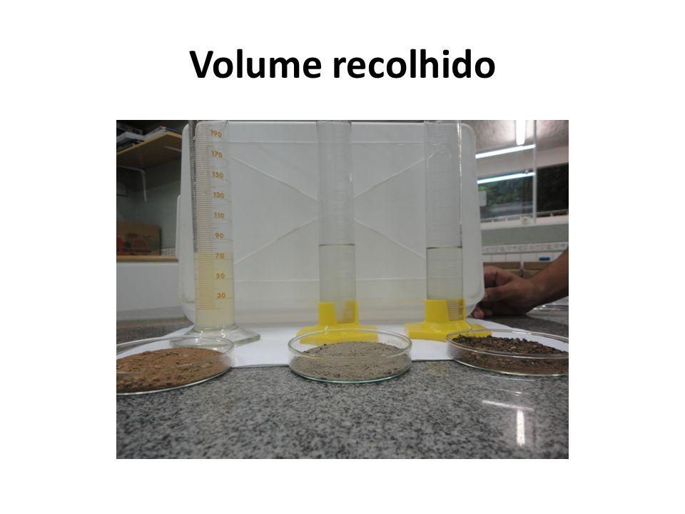 Volume recolhido