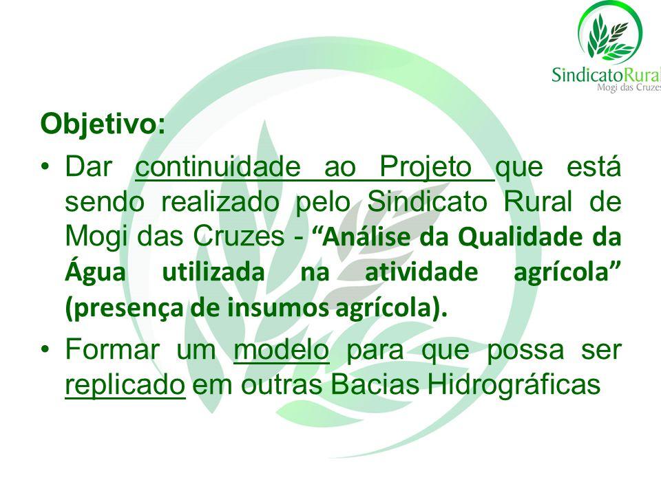 Objetivo: Dar continuidade ao Projeto que está sendo realizado pelo Sindicato Rural de Mogi das Cruzes - Análise da Qualidade da Água utilizada na ati