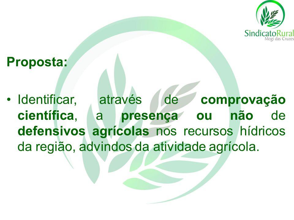 Proposta: Identificar, através de comprovação científica, a presença ou não de defensivos agrícolas nos recursos hídricos da região, advindos da ativi