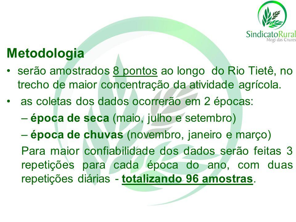 Metodologia serão amostrados 8 pontos ao longo do Rio Tietê, no trecho de maior concentração da atividade agrícola. as coletas dos dados ocorrerão em