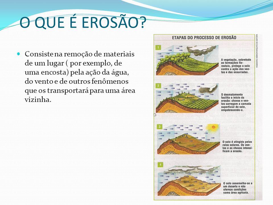 O QUE É EROSÃO? Consiste na remoção de materiais de um lugar ( por exemplo, de uma encosta) pela ação da água, do vento e de outros fenômenos que os t