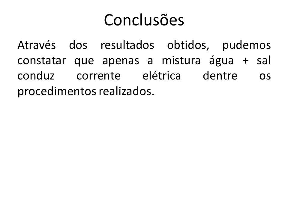 Conclusões Através dos resultados obtidos, pudemos constatar que apenas a mistura água + sal conduz corrente elétrica dentre os procedimentos realizad