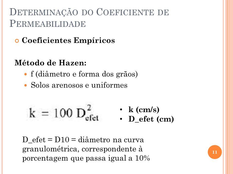 D ETERMINAÇÃO DO C OEFICIENTE DE P ERMEABILIDADE 11 Coeficientes Empíricos Método de Hazen: f (diâmetro e forma dos grãos) Solos arenosos e uniformes D_efet = D10 = diâmetro na curva granulométrica, correspondente à porcentagem que passa igual a 10% k (cm/s) D_efet (cm)