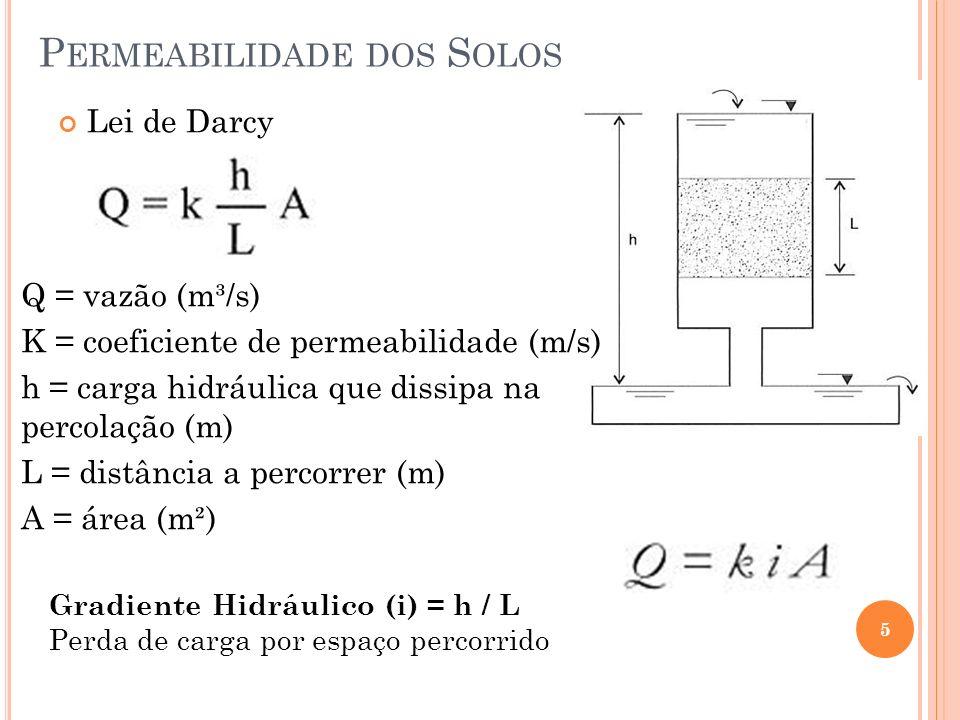 P ERMEABILIDADE DOS S OLOS 5 Lei de Darcy Q = vazão (m³/s) K = coeficiente de permeabilidade (m/s) h = carga hidráulica que dissipa na percolação (m) L = distância a percorrer (m) A = área (m²) Gradiente Hidráulico (i) = h / L Perda de carga por espaço percorrido