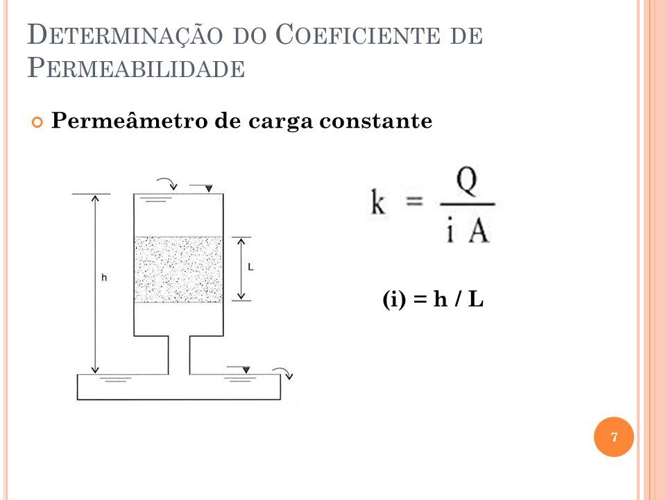 D ETERMINAÇÃO DO C OEFICIENTE DE P ERMEABILIDADE 7 Permeâmetro de carga constante (i) = h / L