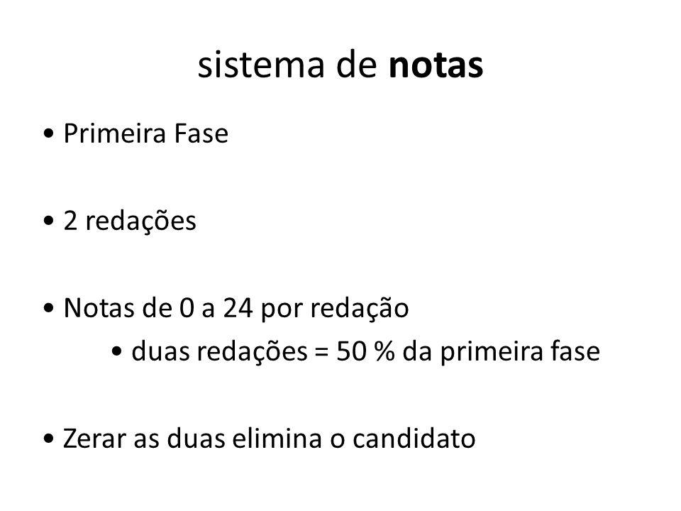 sistema de notas Primeira Fase 2 redações Notas de 0 a 24 por redação duas redações = 50 % da primeira fase Zerar as duas elimina o candidato