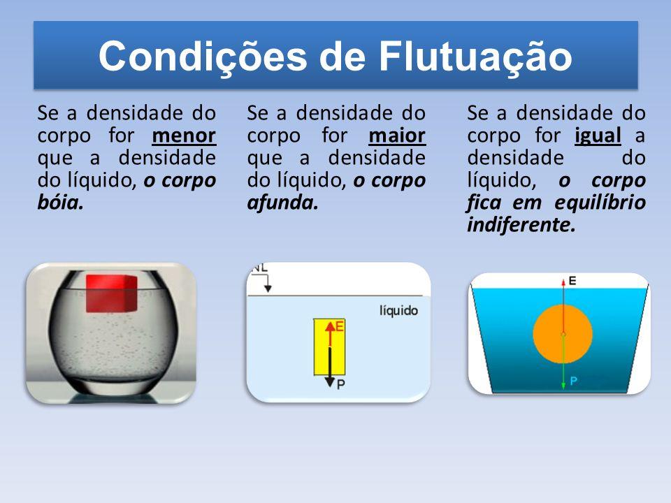 Condições de Flutuação Se a densidade do corpo for menor que a densidade do líquido, o corpo bóia. Se a densidade do corpo for maior que a densidade d