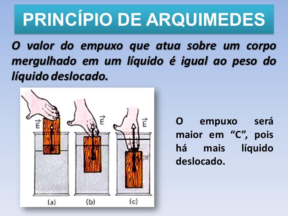 PRINCÍPIO DE ARQUIMEDES O valor do empuxo que atua sobre um corpo mergulhado em um líquido é igual ao peso do líquido deslocado. O empuxo será maior e