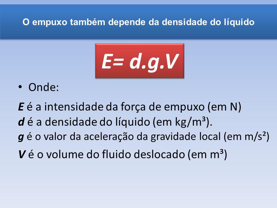 O empuxo também depende da densidade do líquido Onde: E= d.g.V E é a intensidade da força de empuxo (em N) d é a densidade do líquido (em kg/m³). g é