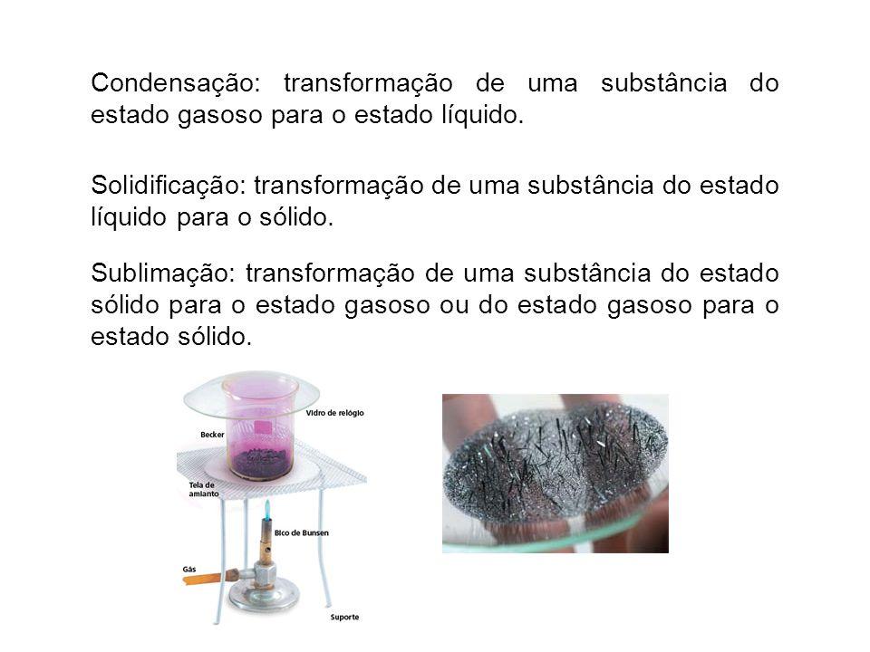 Ponto de Fusão Ponto de Fusão: Temperatura na qual ocorre a fusão da substância.