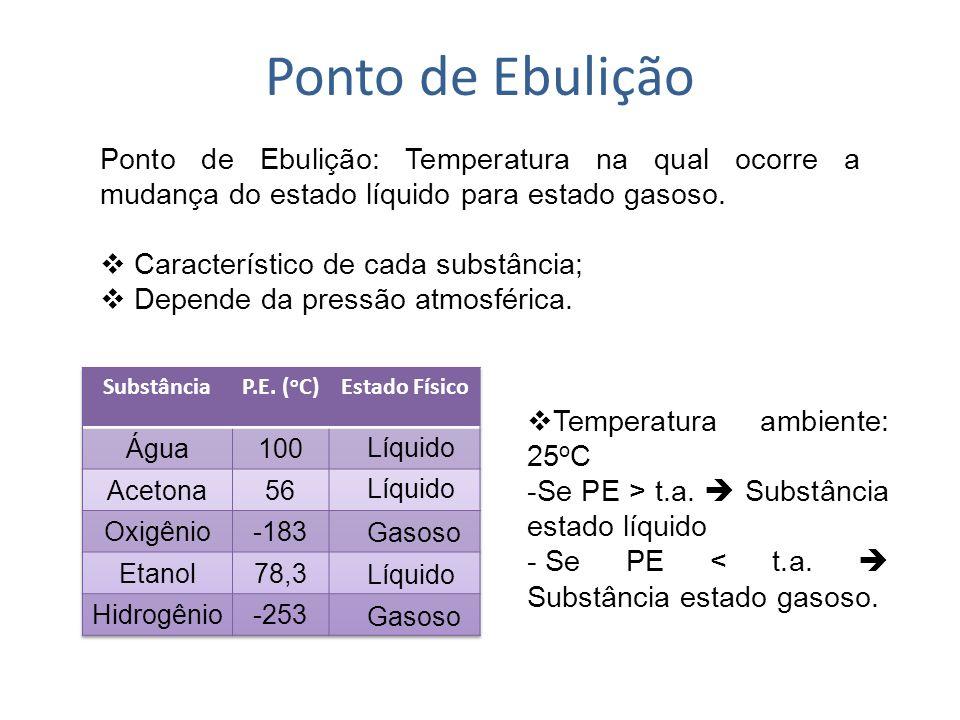 Estado Físico de uma Substância Para determinar o estado físico de determinada substância, é necessário avaliar o ponto de fusão e ebulição e compará-los com a temperatura ambiente.