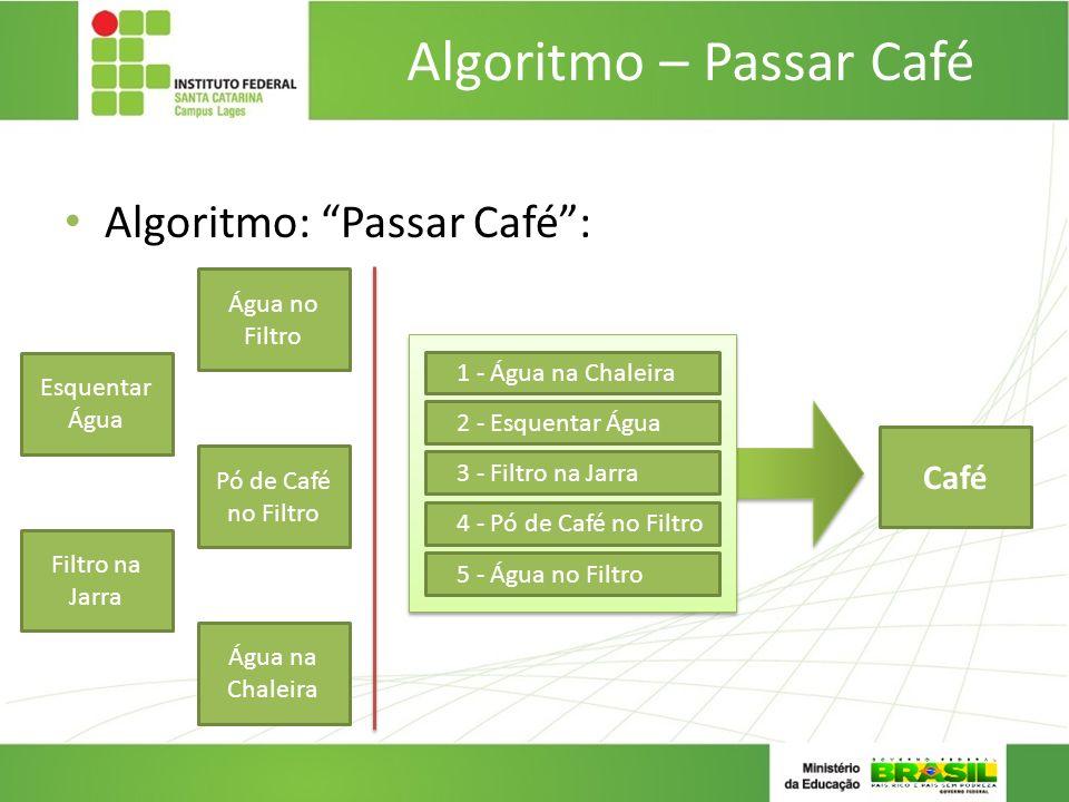 Algoritmo: Passar Café: Algoritmo – Passar Café 2 - Esquentar Água 4 - Pó de Café no Filtro 3 - Filtro na Jarra 5 - Água no Filtro 1 - Água na Chaleir
