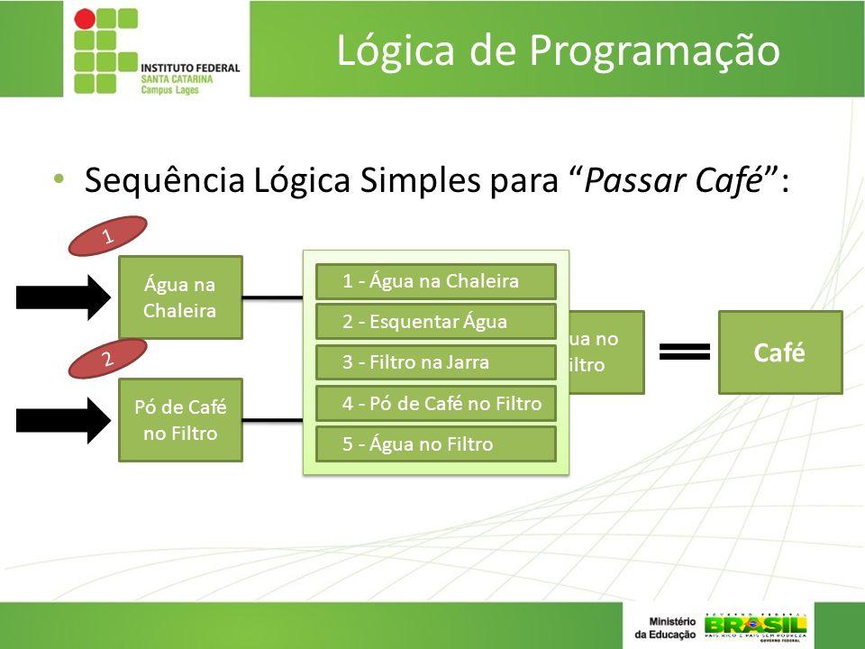 Lógica de Programação Sequência Lógica Simples para Passar Café: Esquentar Água Pó de Café no Filtro Filtro na Jarra Água no Filtro Água na Chaleira C