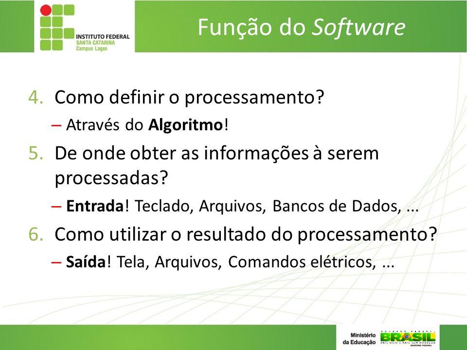 Função do Software 4.Como definir o processamento? – Através do Algoritmo! 5.De onde obter as informações à serem processadas? – Entrada! Teclado, Arq